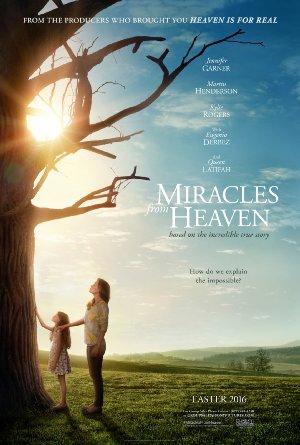 Csoda a mennyből